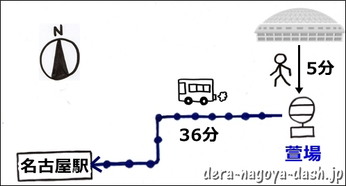 バンテリンドームナゴヤから名古屋駅の行き方(バス)