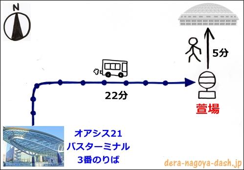 栄駅からナゴヤドームへの行き方(バス)