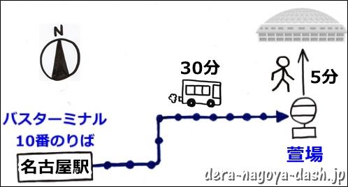 名古屋駅からナゴヤドームの行き方(バス)