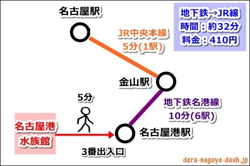 名古屋港水族館から名古屋駅への行き方(JR線利用)