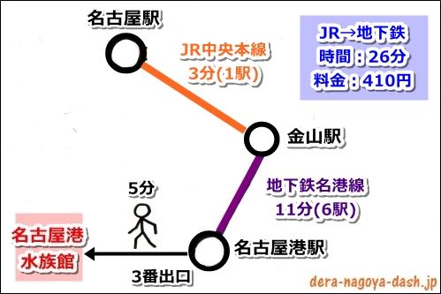 名古屋駅から名古屋港水族館へのJR(電車)での行き方