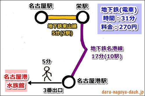 名古屋駅から名古屋港水族館への地下鉄(電車)での行き方