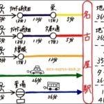 ナゴヤドームから名古屋駅の行き方まとめ(地下鉄・JR・タクシー・バス)