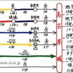 名古屋駅から名古屋城へのアクセスガイド(地下鉄・バス・タクシー・徒歩)
